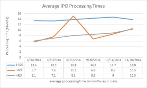 IPO11202014