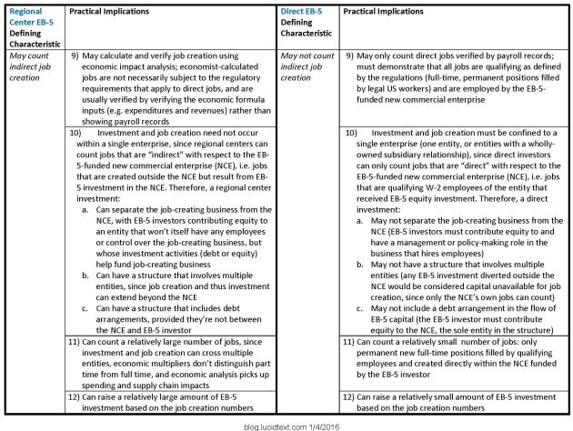 comparison chart_Page_2